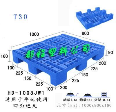 1008系列